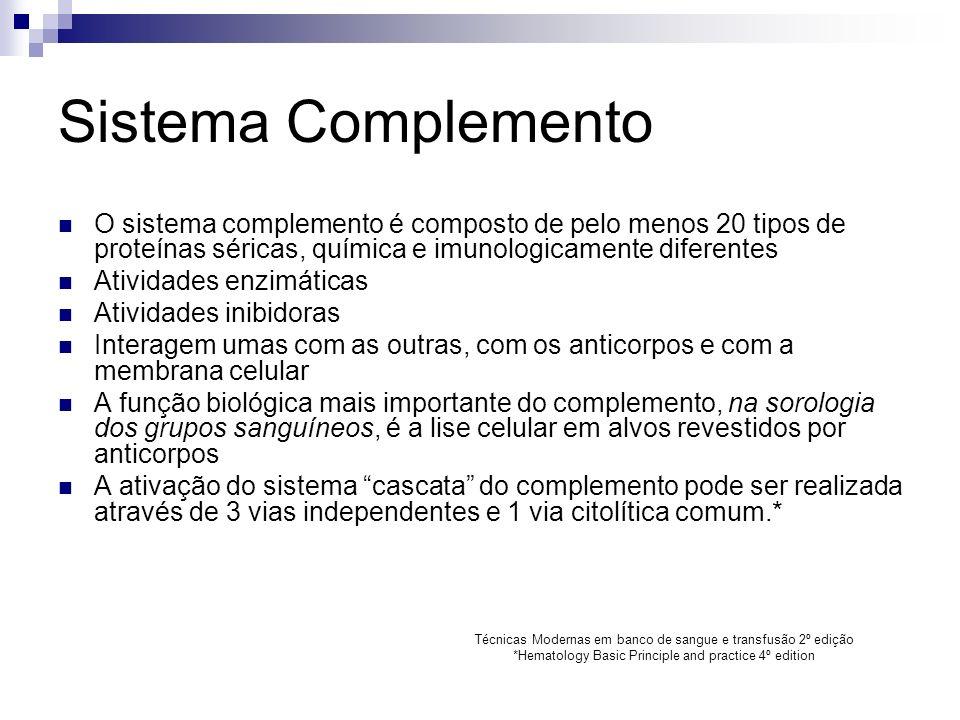Sistema Complemento O sistema complemento é composto de pelo menos 20 tipos de proteínas séricas, química e imunologicamente diferentes.