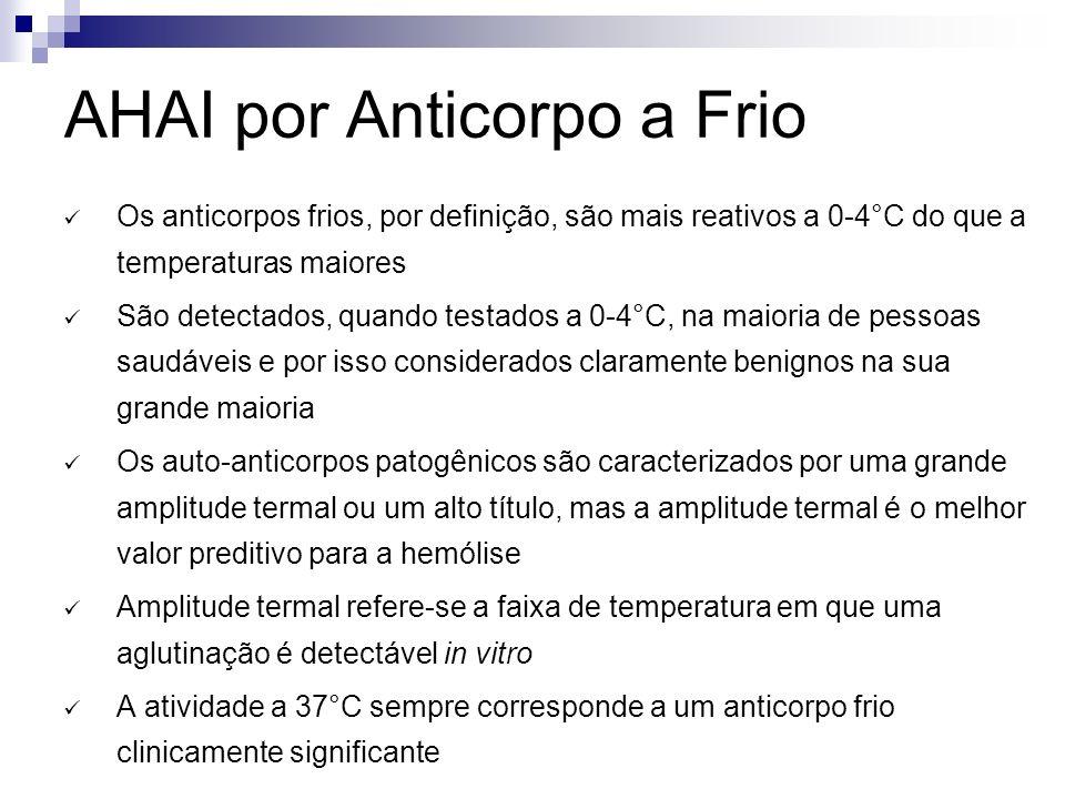 AHAI por Anticorpo a Frio