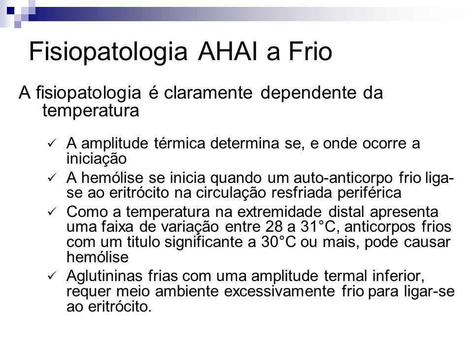 Fisiopatologia AHAI a Frio