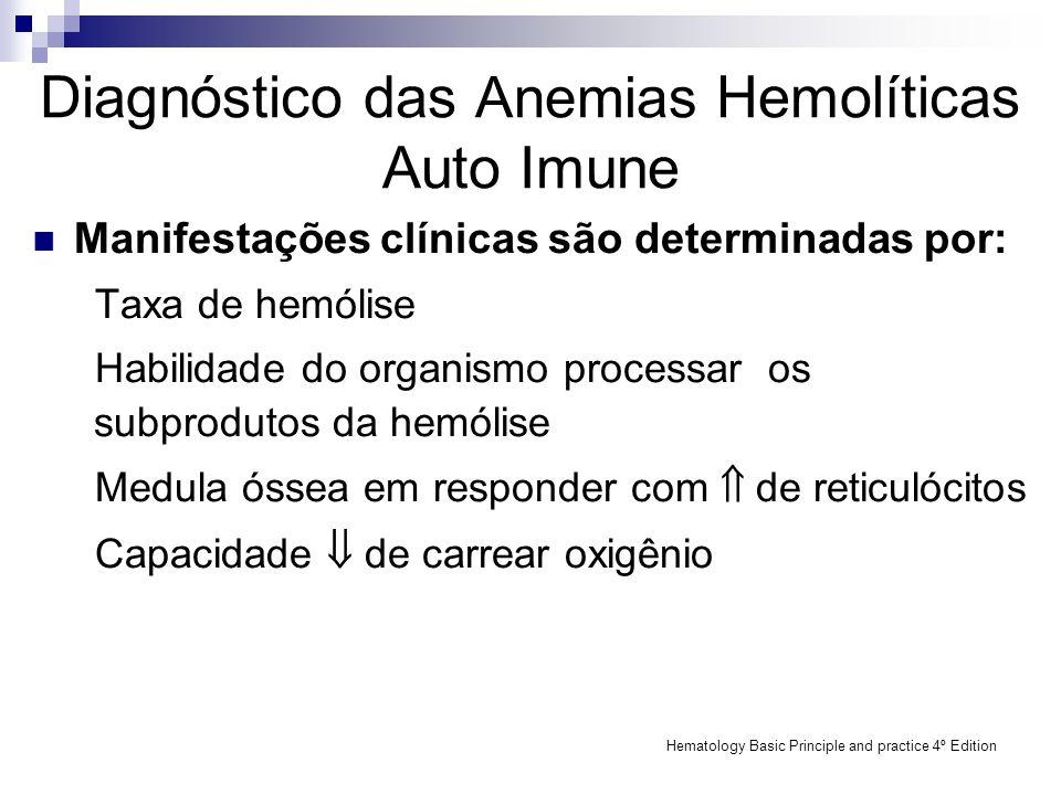 Diagnóstico das Anemias Hemolíticas Auto Imune