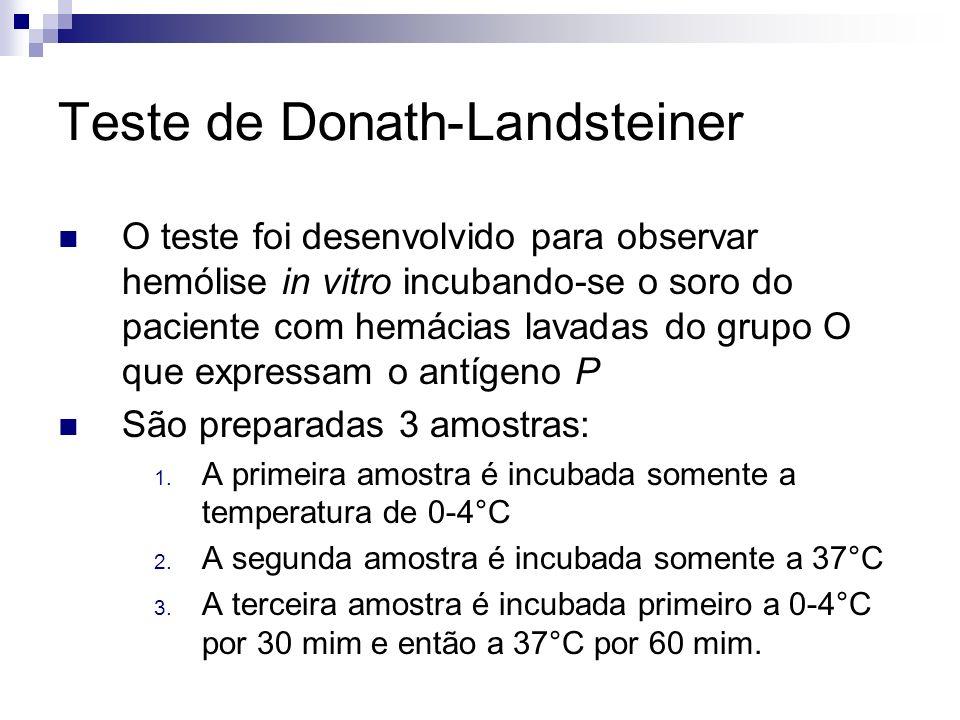 Teste de Donath-Landsteiner