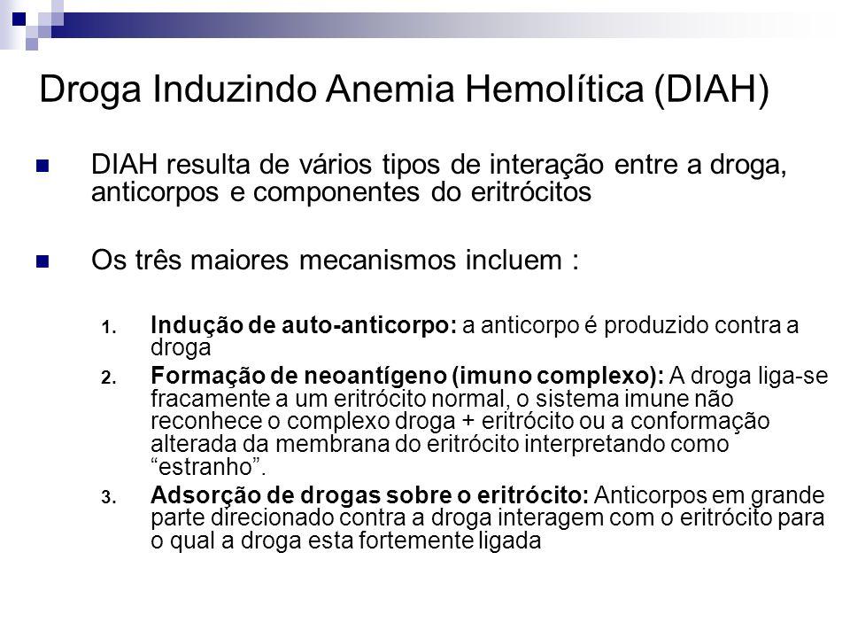 Droga Induzindo Anemia Hemolítica (DIAH)