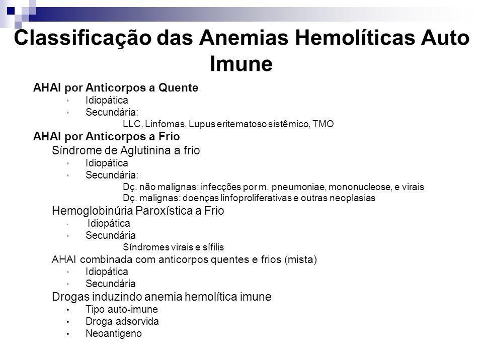 Classificação das Anemias Hemolíticas Auto Imune