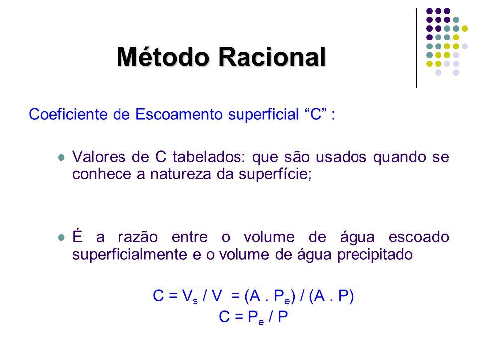 Método Racional Coeficiente de Escoamento superficial C :