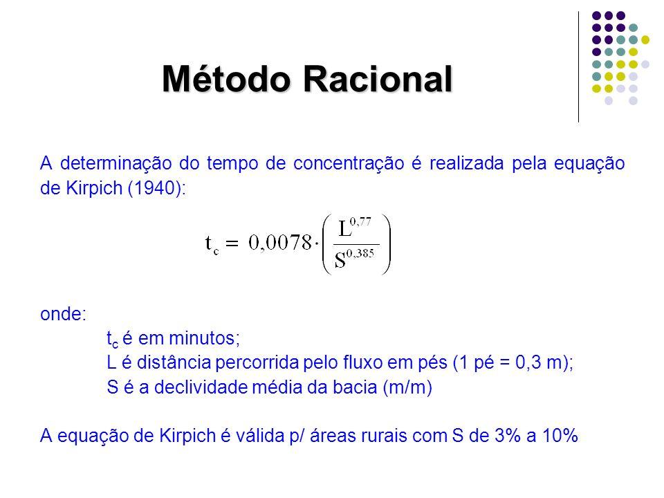 Método Racional A determinação do tempo de concentração é realizada pela equação de Kirpich (1940):