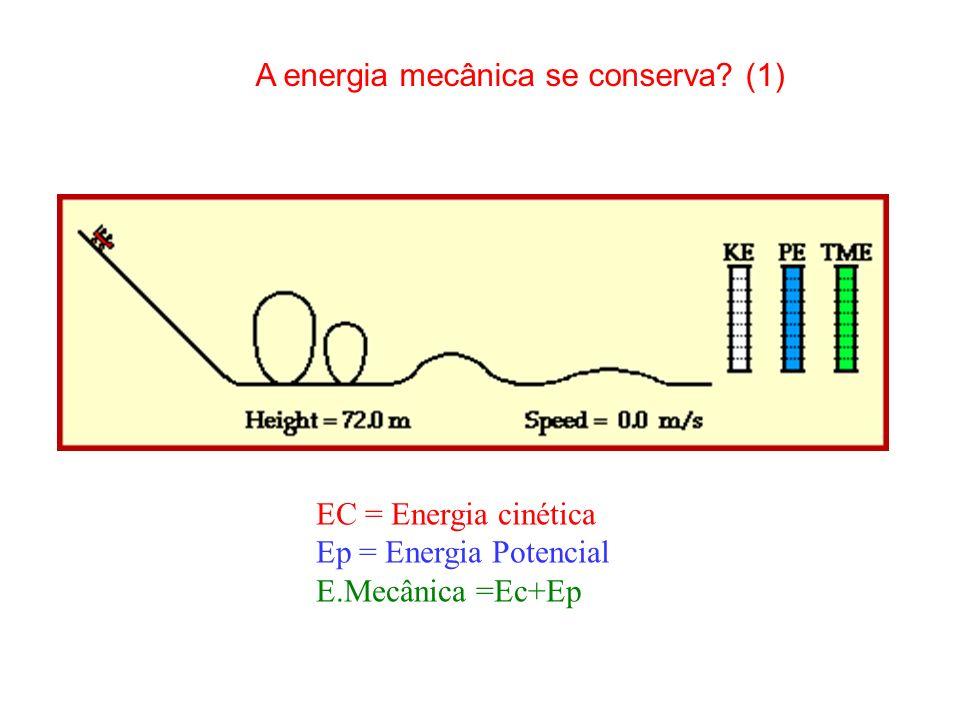 A energia mecânica se conserva (1)