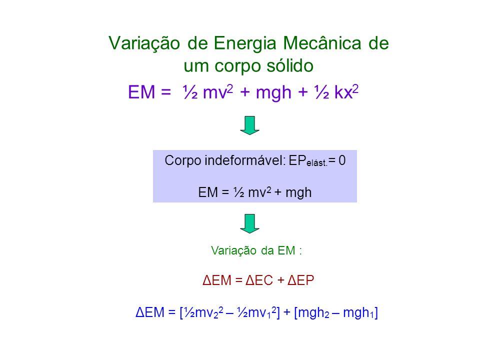 Variação de Energia Mecânica de um corpo sólido