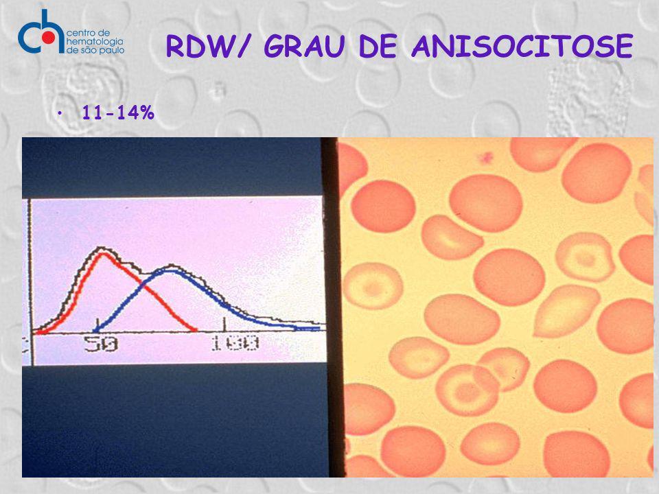 RDW/ GRAU DE ANISOCITOSE