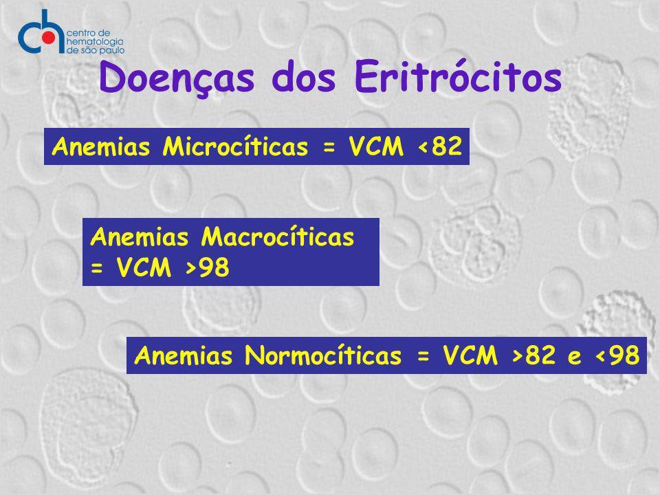 Doenças dos Eritrócitos