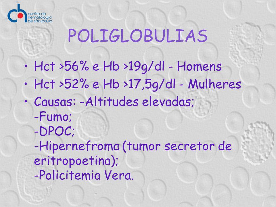 POLIGLOBULIAS Hct >56% e Hb >19g/dl - Homens