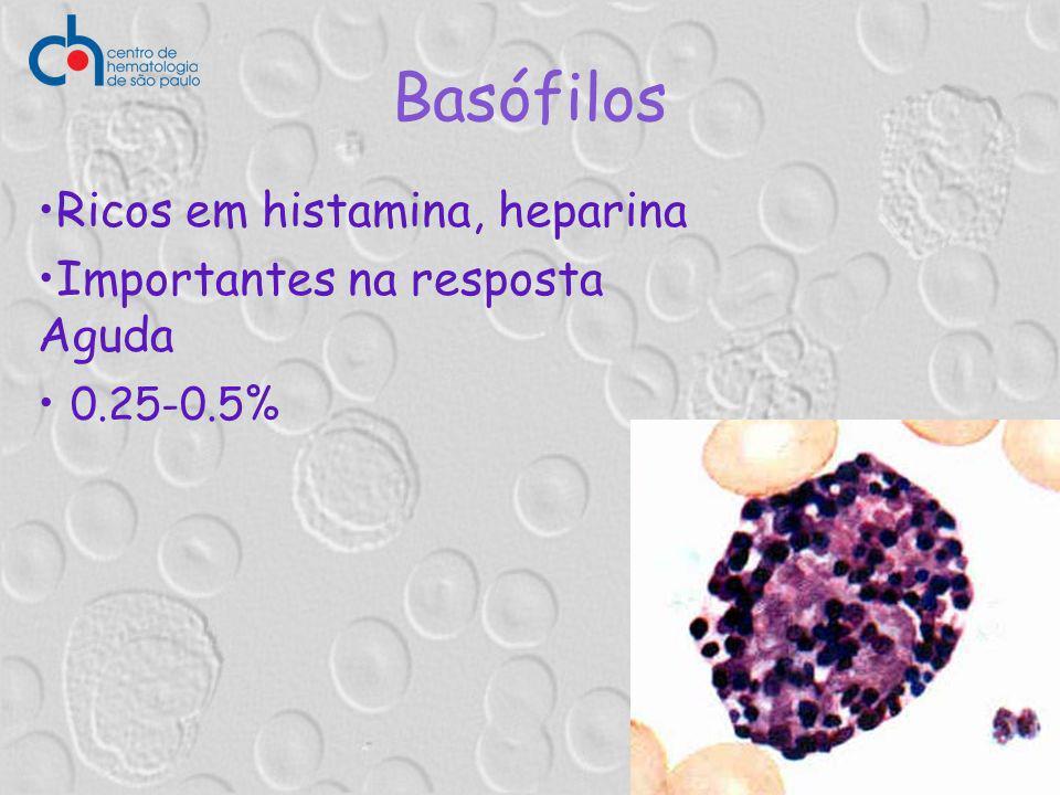 Ricos em histamina, heparina Importantes na resposta Aguda 0.25-0.5%