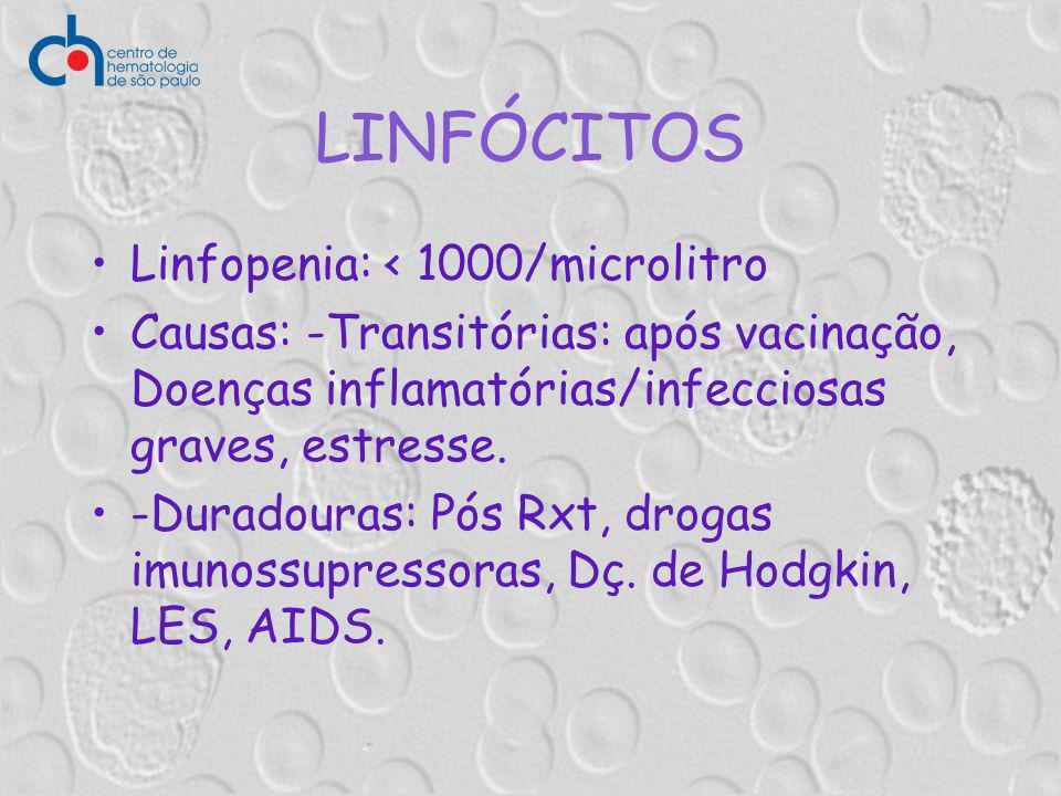 LINFÓCITOS Linfopenia: < 1000/microlitro