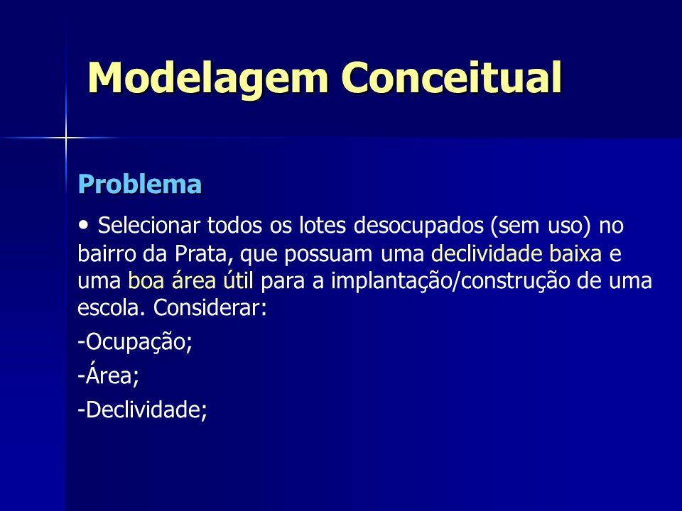 Modelagem Conceitual Problema