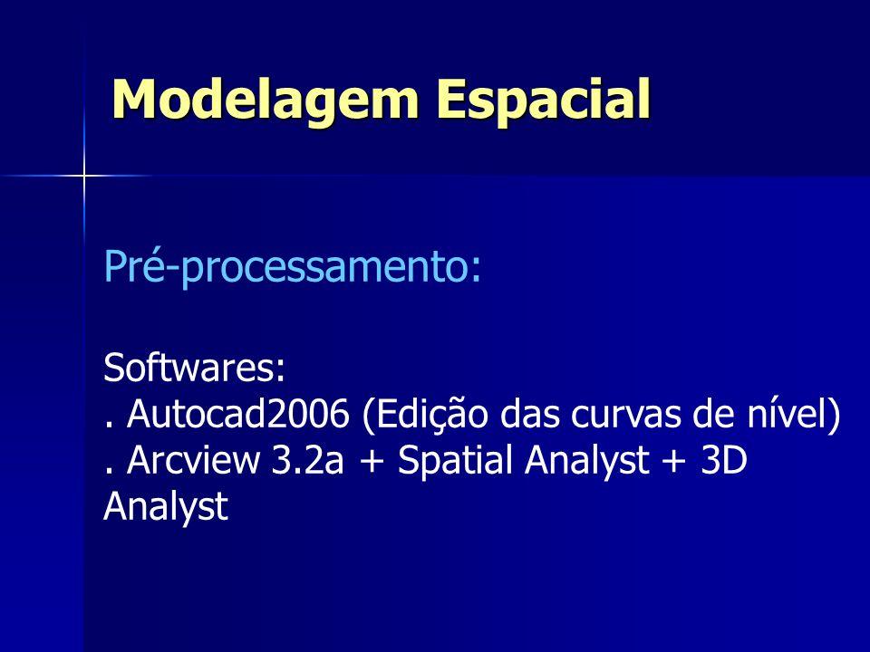 Modelagem Espacial Pré-processamento: Softwares: