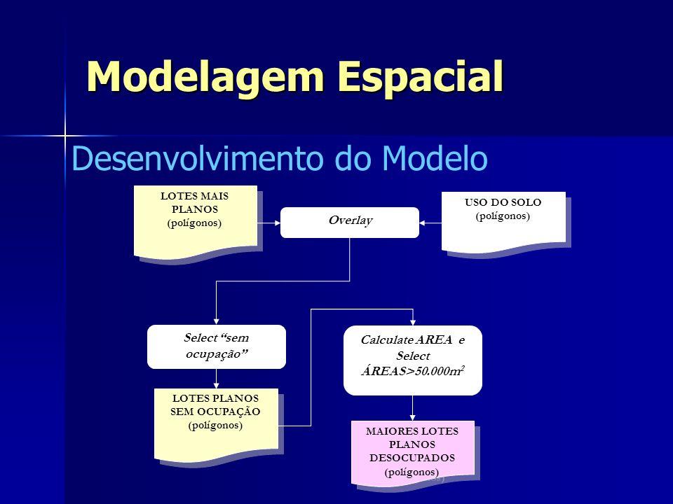 Modelagem Espacial Desenvolvimento do Modelo Overlay