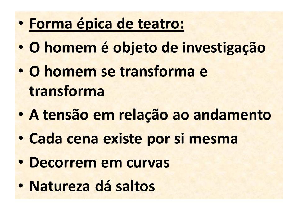 Forma épica de teatro: O homem é objeto de investigação. O homem se transforma e transforma. A tensão em relação ao andamento.