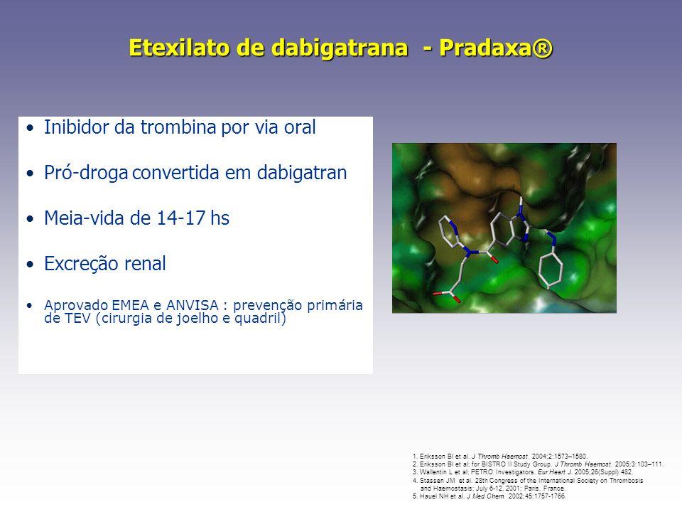 Etexilato de dabigatrana - Pradaxa®
