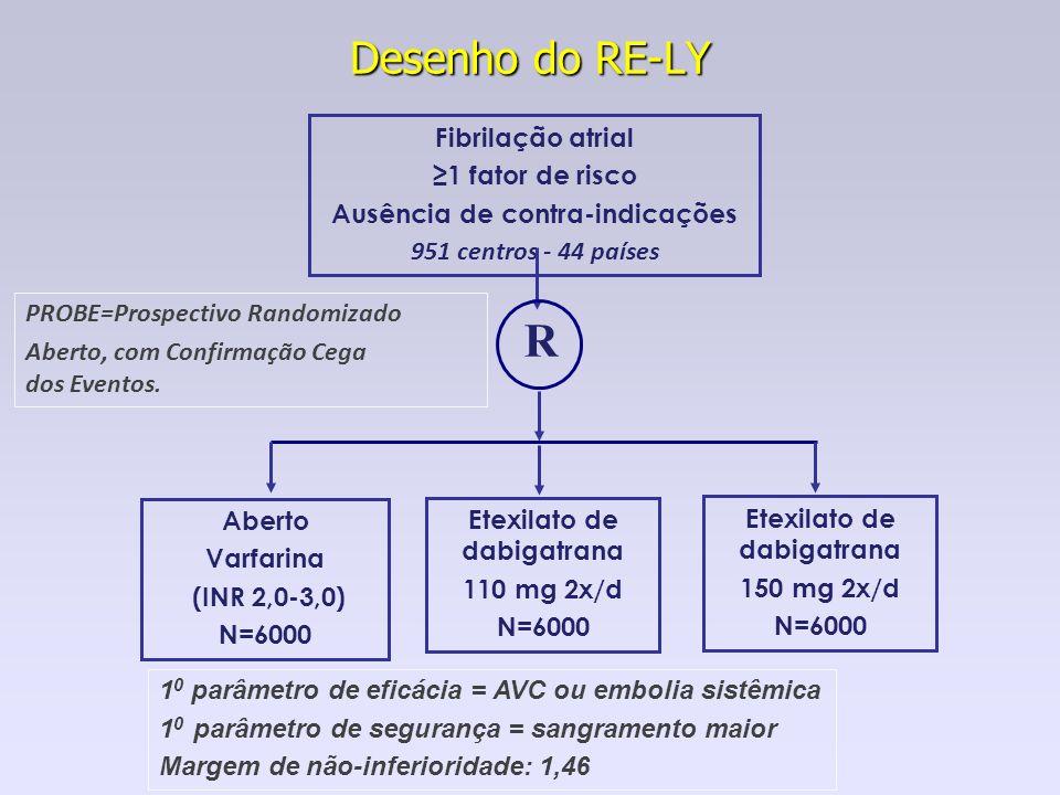 R Desenho do RE-LY Fibrilação atrial ≥1 fator de risco