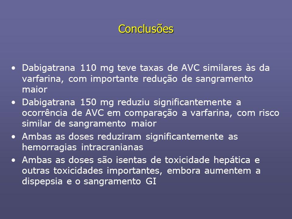 Conclusões Dabigatrana 110 mg teve taxas de AVC similares às da varfarina, com importante redução de sangramento maior.
