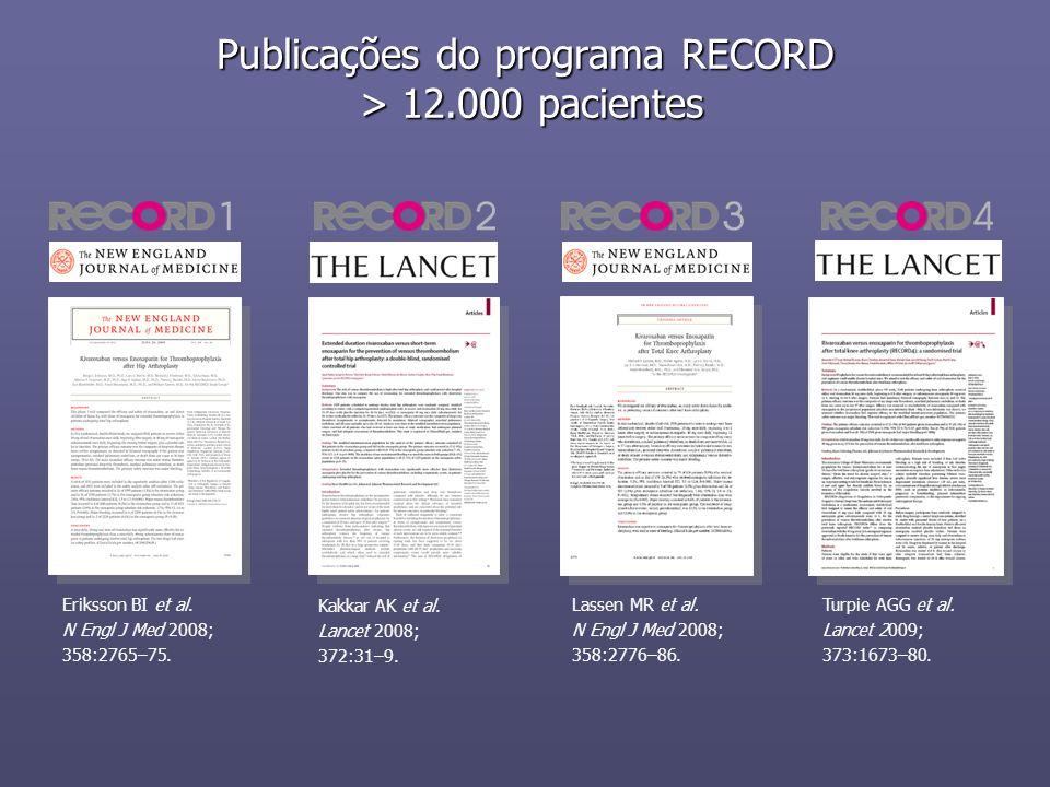 Publicações do programa RECORD > 12.000 pacientes