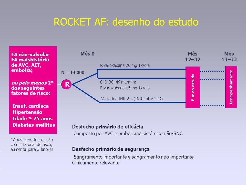 ROCKET AF: desenho do estudo