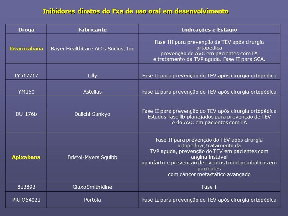 Inibidores diretos do Fxa de uso oral em desenvolvimento