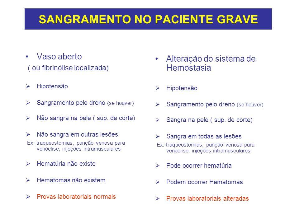 SANGRAMENTO NO PACIENTE GRAVE