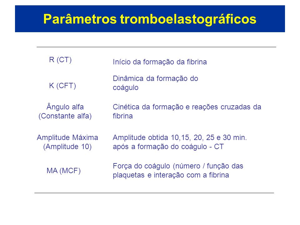 Parâmetros tromboelastográficos