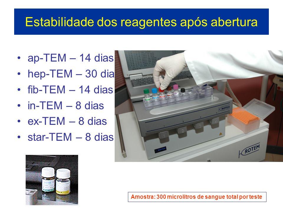 Estabilidade dos reagentes após abertura