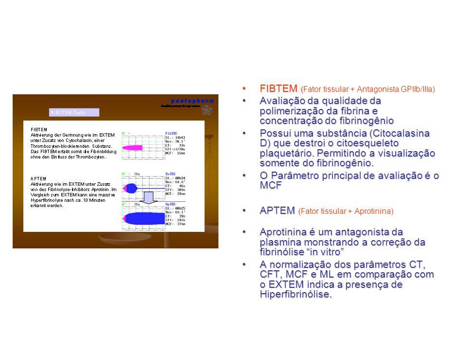FIBTEM (Fator tissular + Antagonista GPIIb/IIIa)