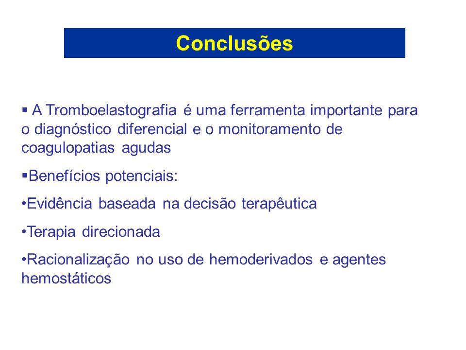 Conclusões A Tromboelastografia é uma ferramenta importante para o diagnóstico diferencial e o monitoramento de coagulopatias agudas.