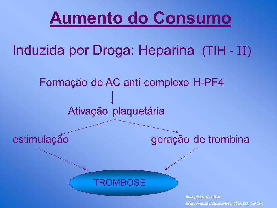 Formação de AC anti complexo H-PF4