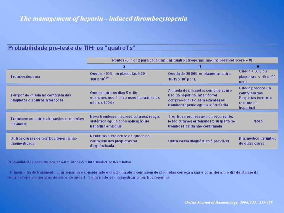 The management of heparin - induced thrombocytopenia