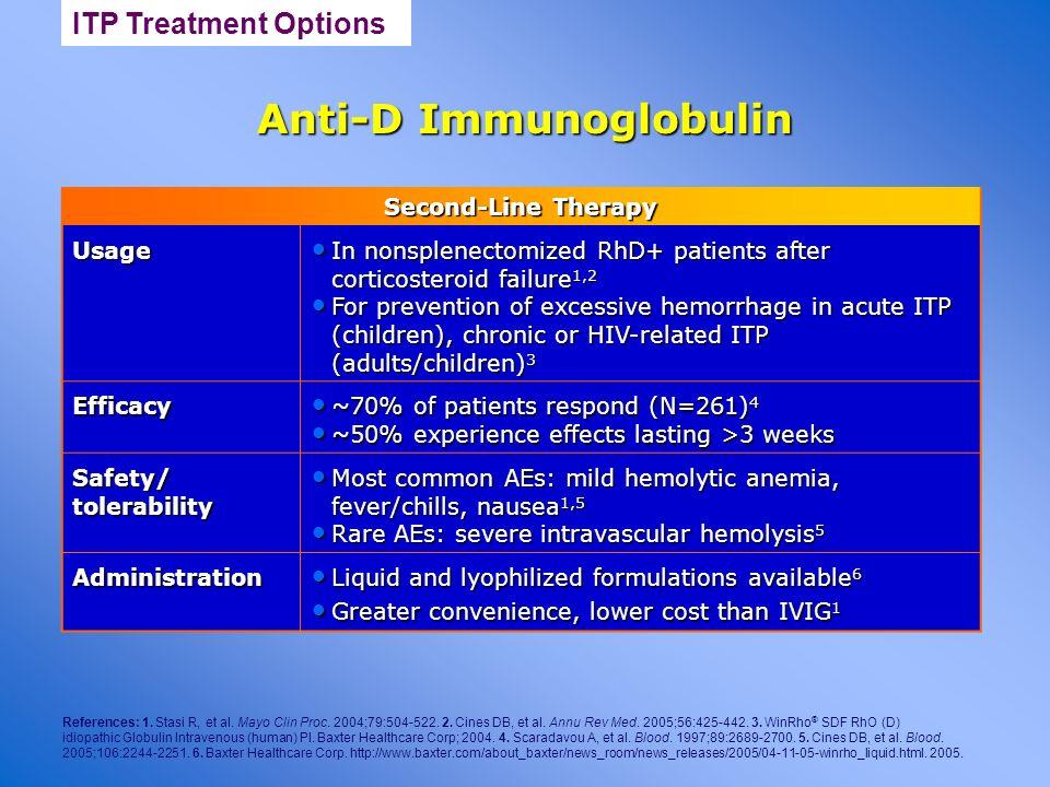 Anti-D Immunoglobulin