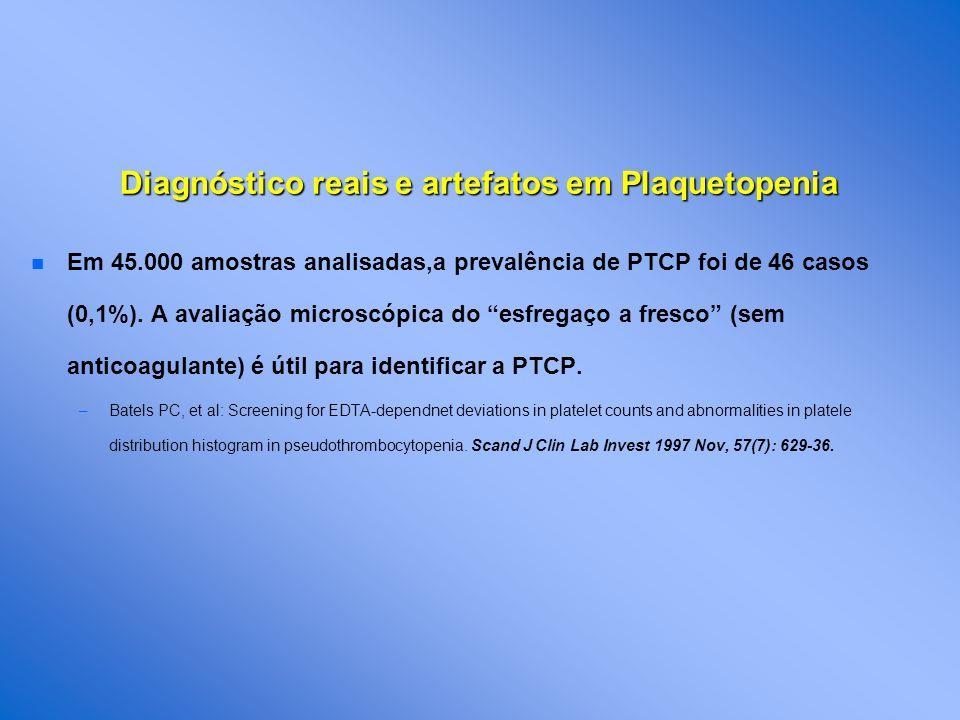 Diagnóstico reais e artefatos em Plaquetopenia