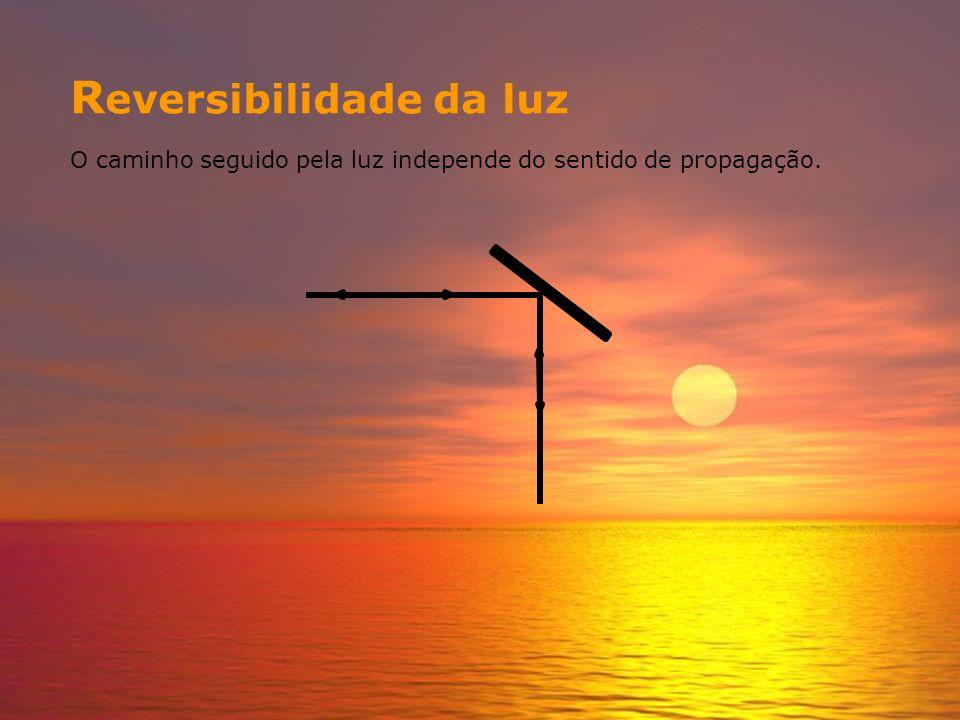 Reversibilidade da luz O caminho seguido pela luz independe do sentido de propagação.