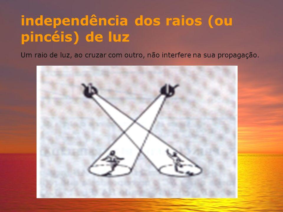 independência dos raios (ou pincéis) de luz Um raio de luz, ao cruzar com outro, não interfere na sua propagação.
