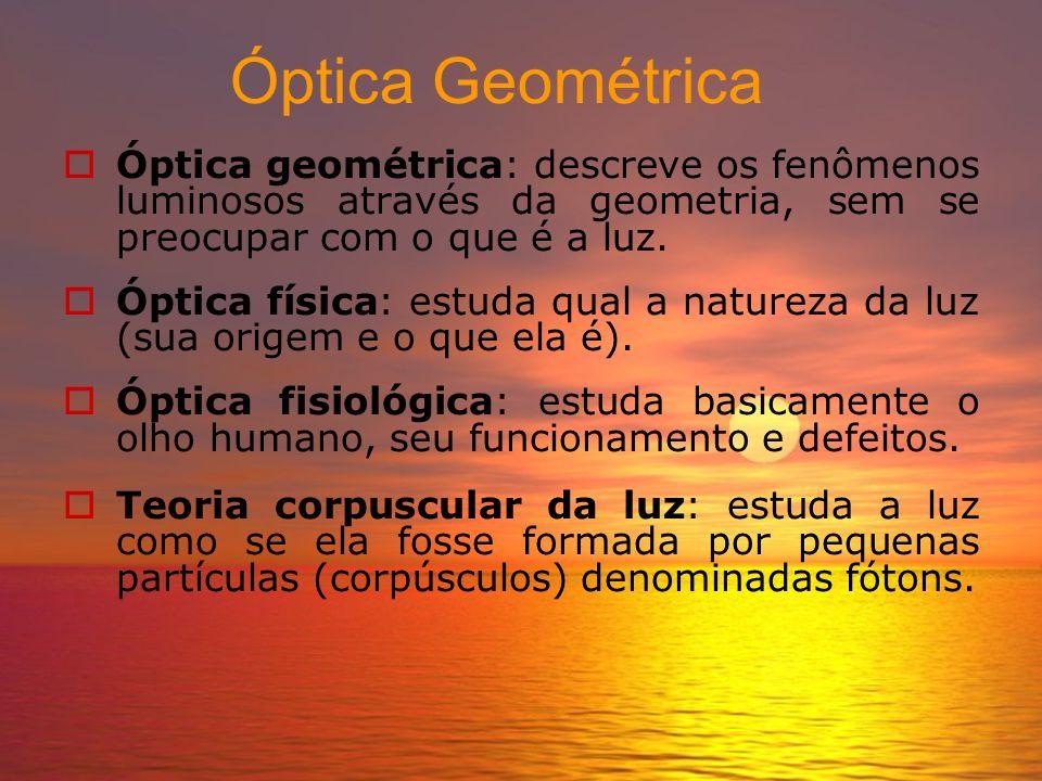 Óptica Geométrica Óptica geométrica: descreve os fenômenos luminosos através da geometria, sem se preocupar com o que é a luz.