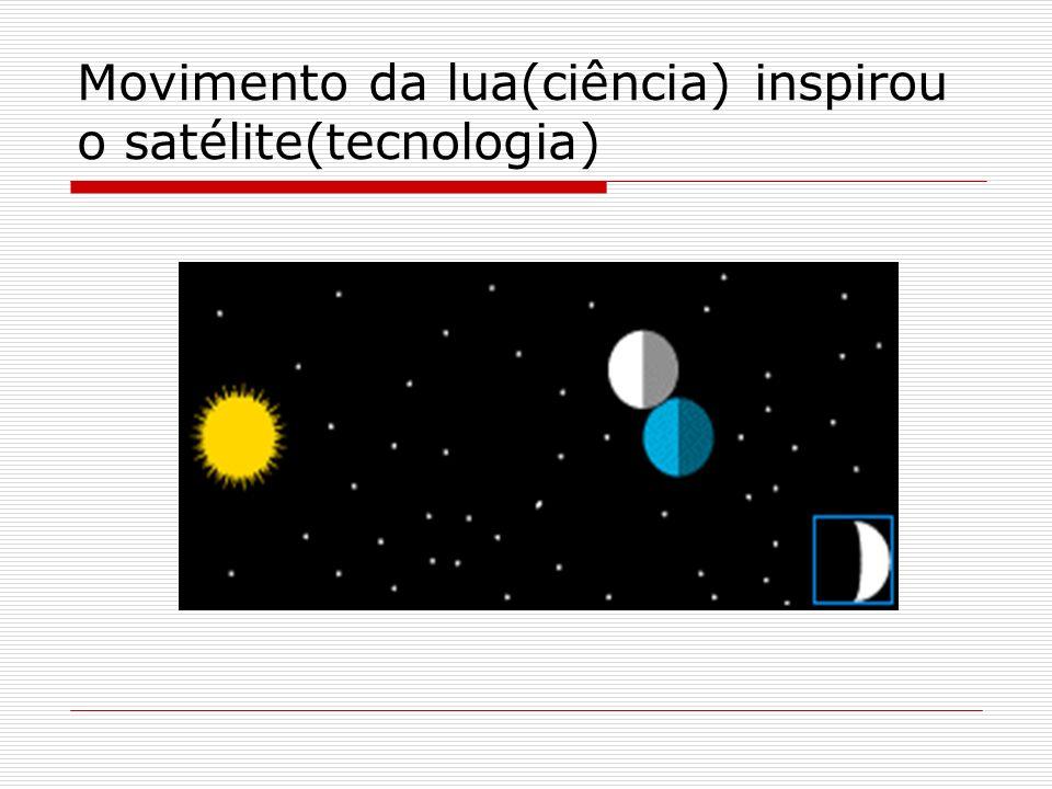 Movimento da lua(ciência) inspirou o satélite(tecnologia)