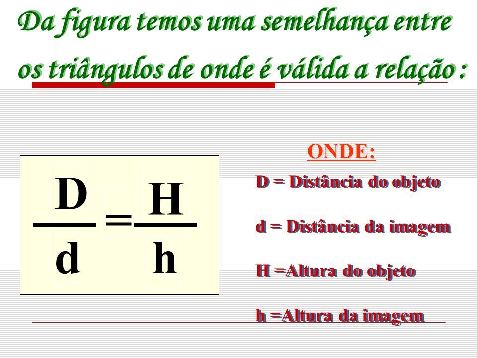 h d D = H Da figura temos uma semelhança entre