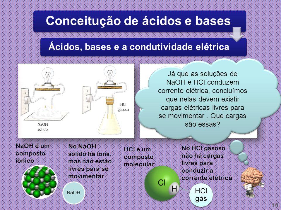 Conceitução de ácidos e bases Ácidos, bases e a condutividade elétrica