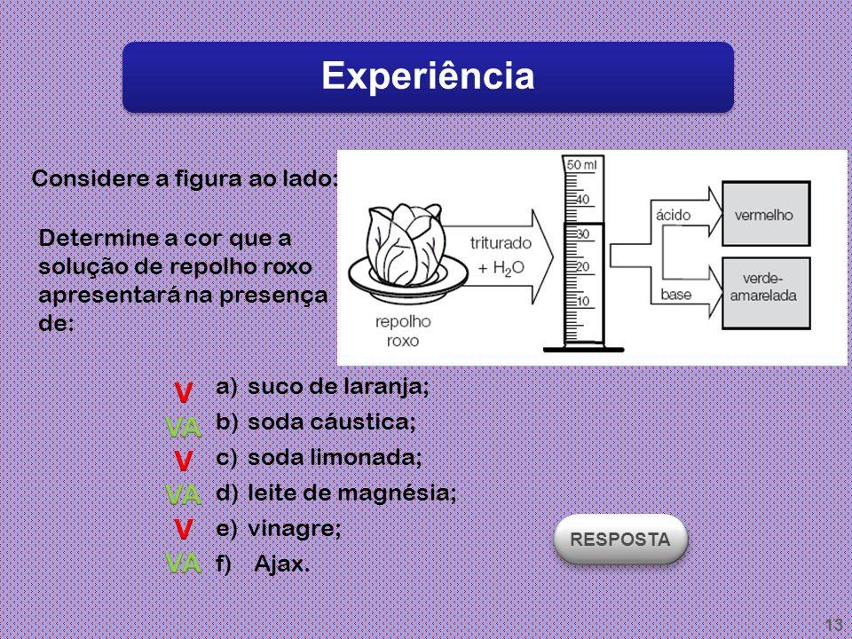 Experiência V VA Considere a figura ao lado: