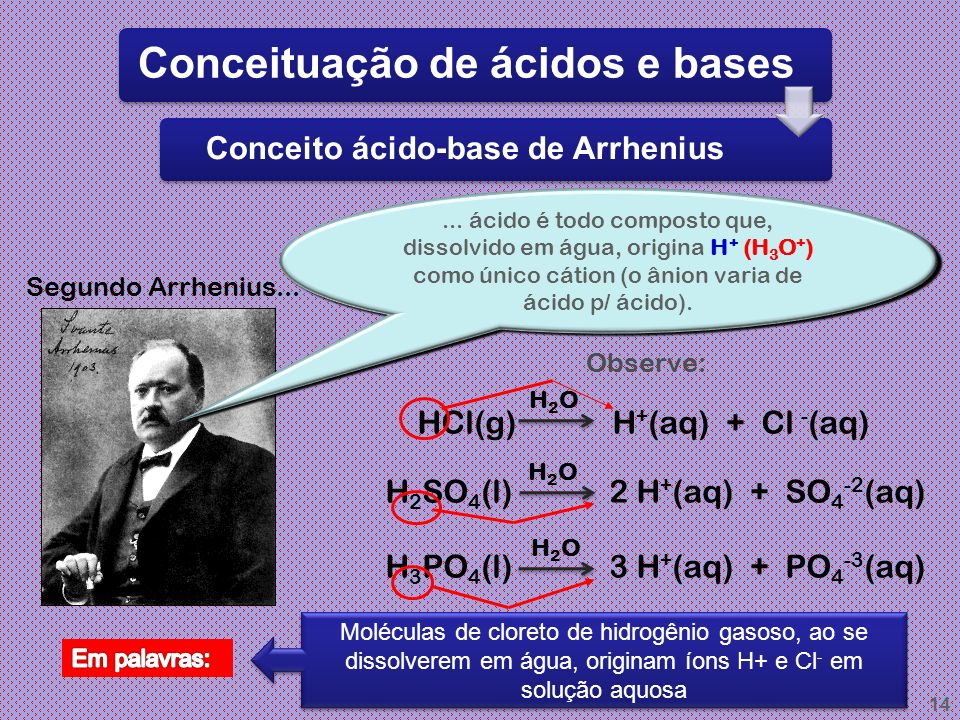 Conceituação de ácidos e bases Conceito ácido-base de Arrhenius