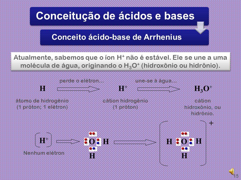 Conceitução de ácidos e bases Conceito ácido-base de Arrhenius