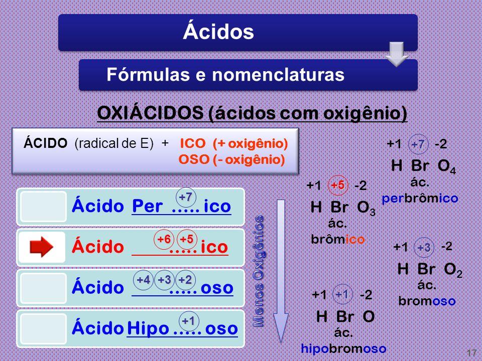 Fórmulas e nomenclaturas