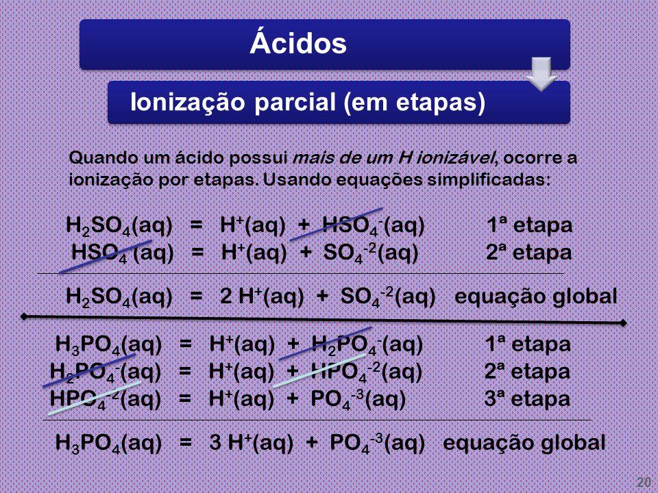 Ionização parcial (em etapas)