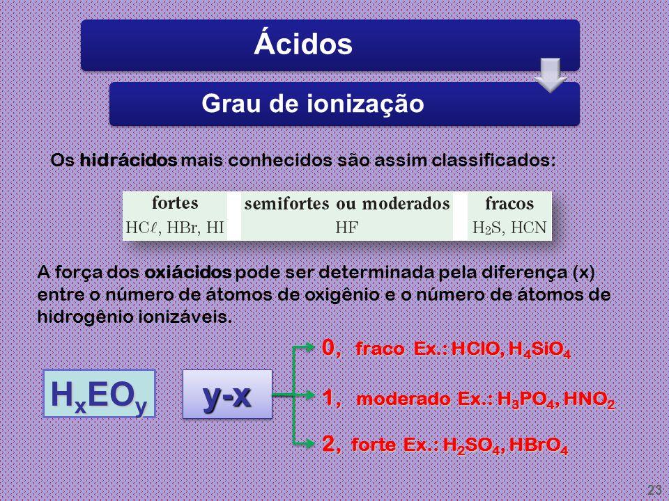 HxEOy y-x Ácidos Grau de ionização 0, fraco Ex.: HClO, H4SiO4
