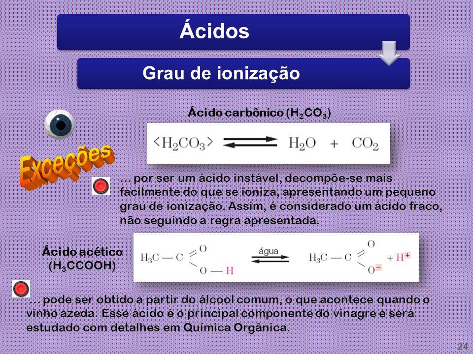 Ácido acético (H3CCOOH)