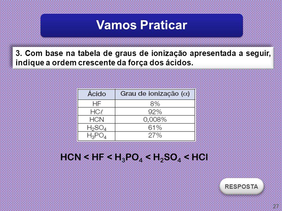 Vamos Praticar HCN < HF < H3PO4 < H2SO4 < HCl