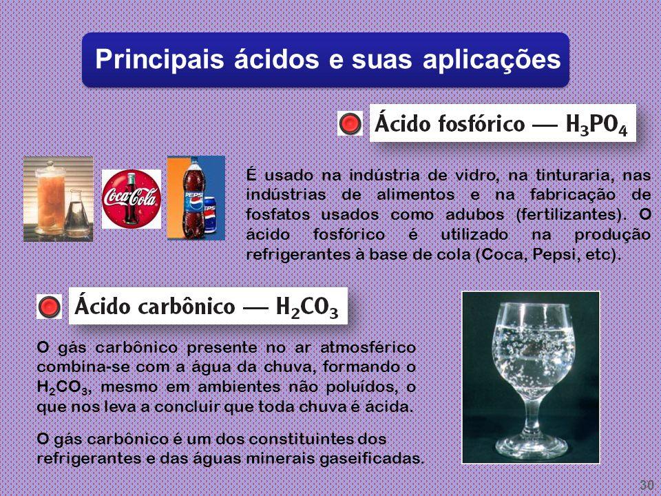 Principais ácidos e suas aplicações